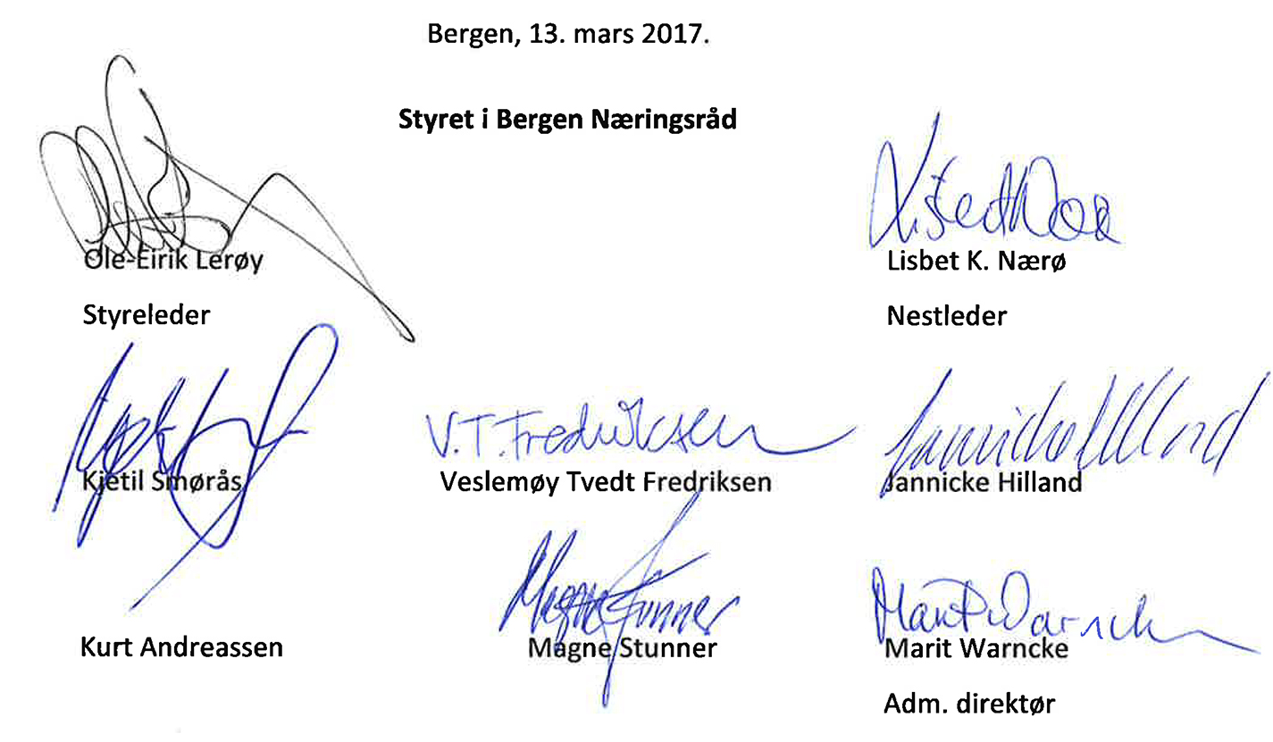Signaturer BNR